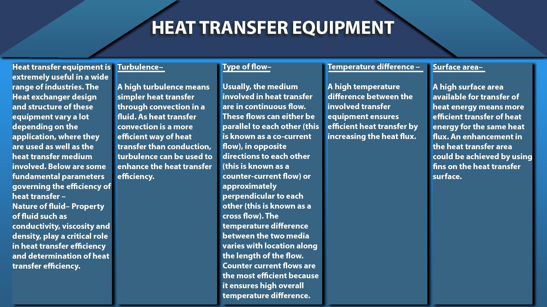 Brakecore - Heat Transfer Equipment